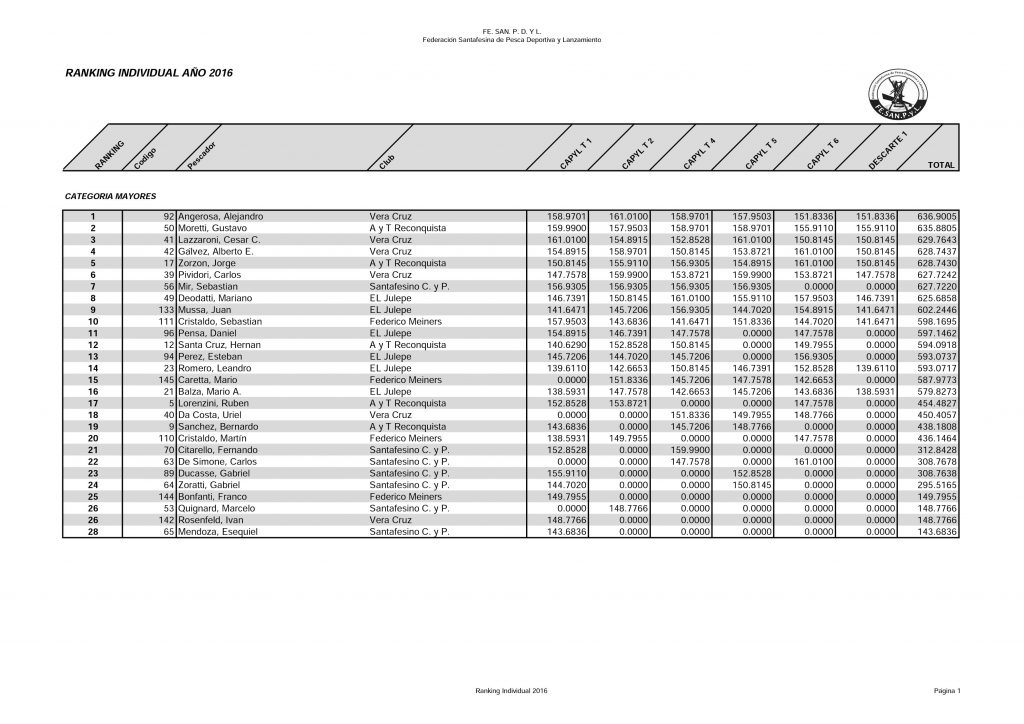 Ranking-individual-hoja-1